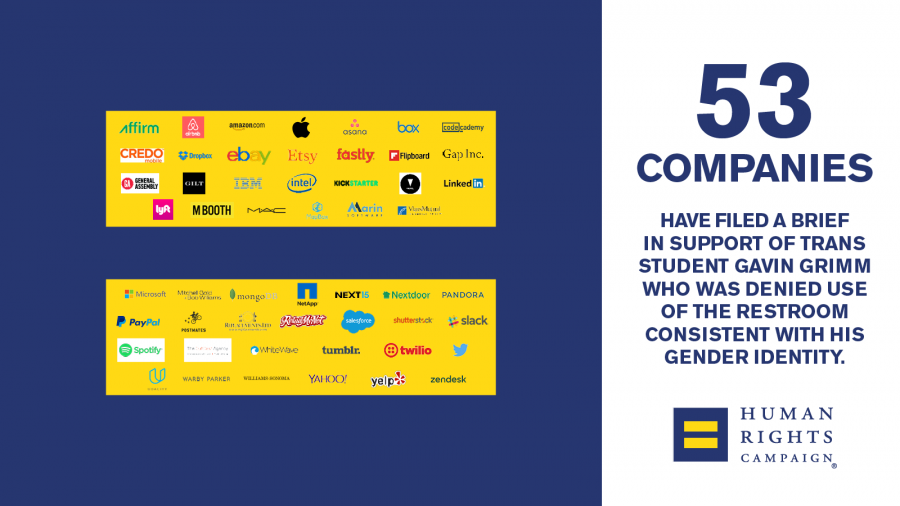 53+Companies+Join+Fight+For+Transgender+Rights+Heading+Towards+Supreme+Court